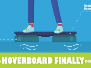 Is the hoverboard finally coming?
